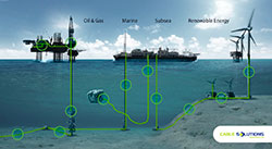showimg cable applications in a subsea environment